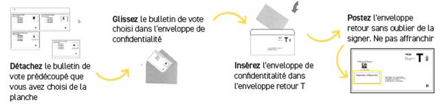 vote_correspondance2